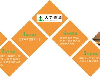 建平县纪委监委公开招聘留置看护辅助人员15名,速来报名啦!