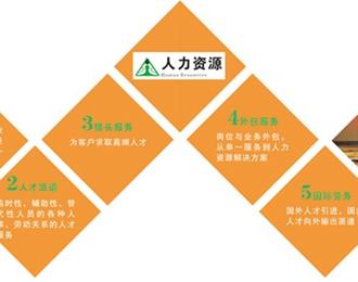 最新!建平县人民法院公开招聘工作人员30名,速来报名啦!